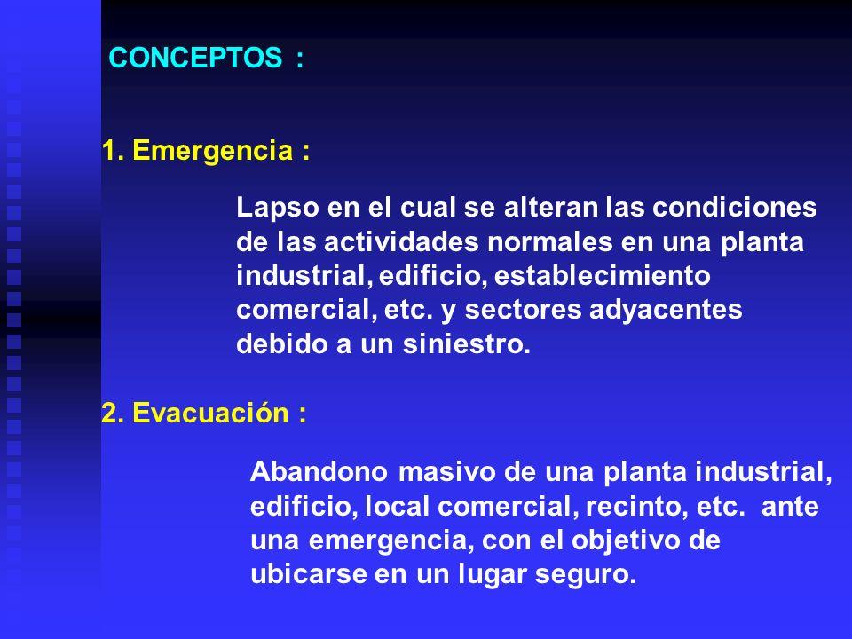 ¿ QUÉ ES UN PLAN DE EMERGENCIA ? a)Es un conjunto de actividades y procedimientos de ordenamiento b) Es un documento escrito c) Es la organización de