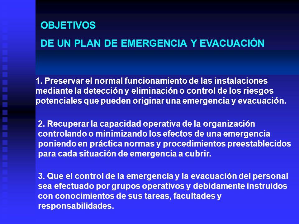 OBJETIVOS DE UN PLAN DE EMERGENCIA Y EVACUACIÓN CONTINGENCIA :Posibilidad de que algo suceda o no suceda 1.