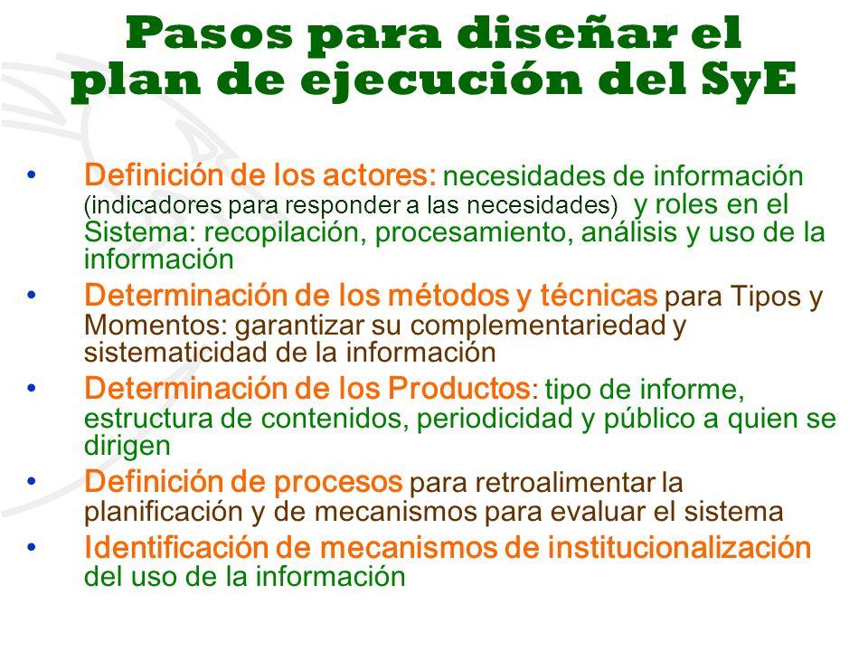 5 Pasos para diseñar el plan de ejecución del SyE Definición de los actores: necesidades de información (indicadores para responder a las necesidades) y roles en el Sistema: recopilación, procesamiento, análisis y uso de la información Determinación de los métodos y técnicas para Tipos y Momentos: garantizar su complementariedad y sistematicidad de la información Determinación de los Productos : tipo de informe, estructura de contenidos, periodicidad y público a quien se dirigen Definición de procesos para retroalimentar la planificación y de mecanismos para evaluar el sistema Identificación de mecanismos de institucionalización del uso de la información
