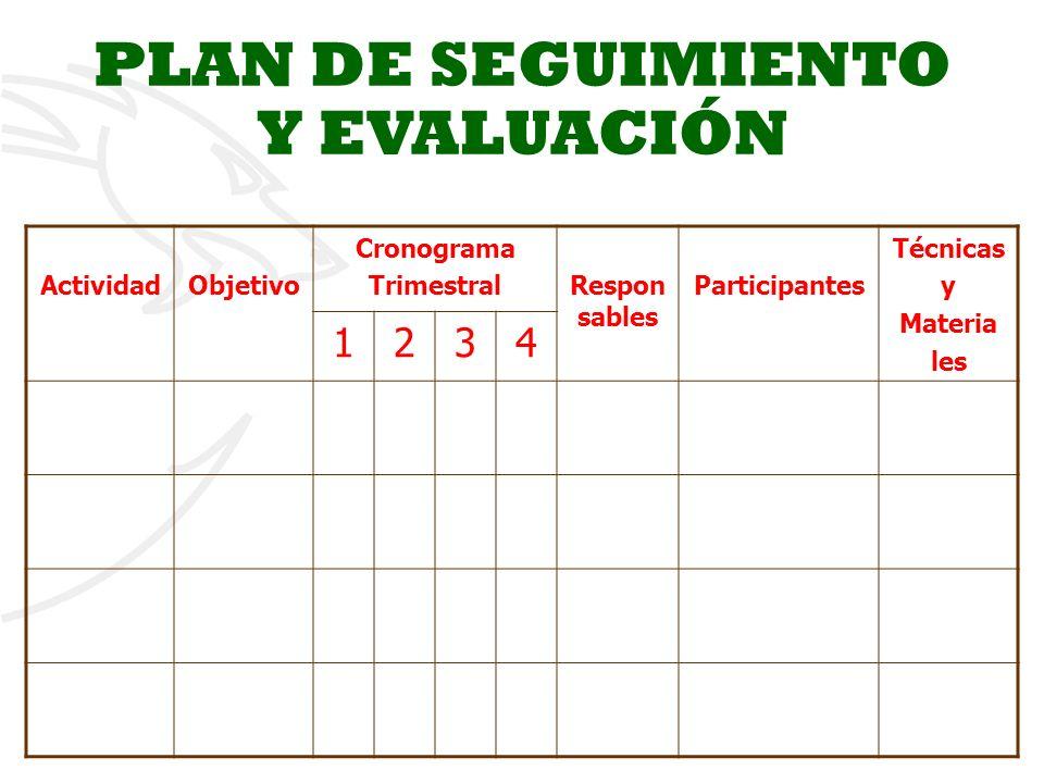 7 PLAN DE SEGUIMIENTO Y EVALUACIÓN ActividadObjetivo Cronograma TrimestralRespon sables Participantes Técnicas y Materia les 1234