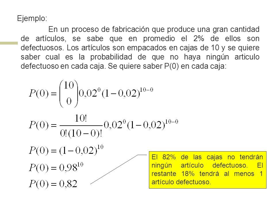 Ejercicios Determine la probabilidad de aceptar un lote que tenga un 3% de artículos defectuosos (p=0,03) con los siguientes planes de muestreo: n=50 c=0 n=80 c=1 n=100c=2 Nota: Recuerde que para determinar la probabilidad de aceptación para c=2 es necesario obtener P(0)+P(1)+P(2) Determine cual de los siguientes planes de muestreo es mas riguroso para una proporción de artículos defectuosos de 5%: N=200n=20c=0 N=500n=50c=0 N=675n=67c=0 Un lote con 4% de artículos defectuosos con cual de los siguientes lotes se encontrará una probabilidad de aceptarlos del 3,5%.