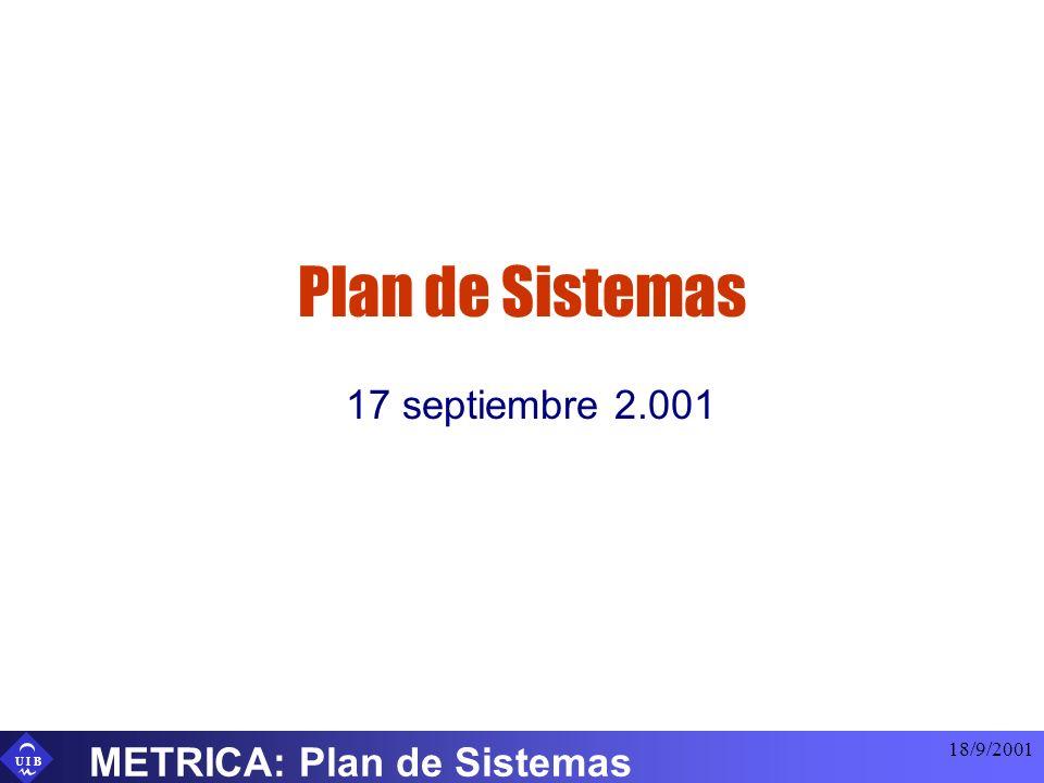 U I B 18/9/2001 METRICA: Plan de Sistemas Plan de Sistemas 17 septiembre 2.001