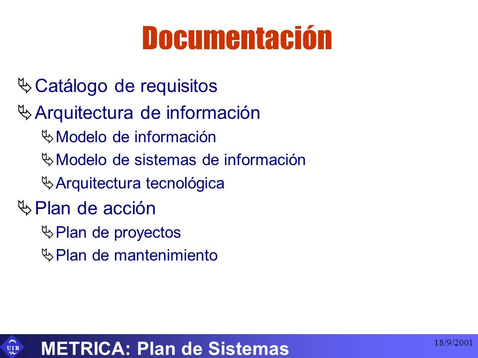 U I B 18/9/2001 METRICA: Plan de Sistemas Documentación Catálogo de requisitos Arquitectura de información Modelo de información Modelo de sistemas de