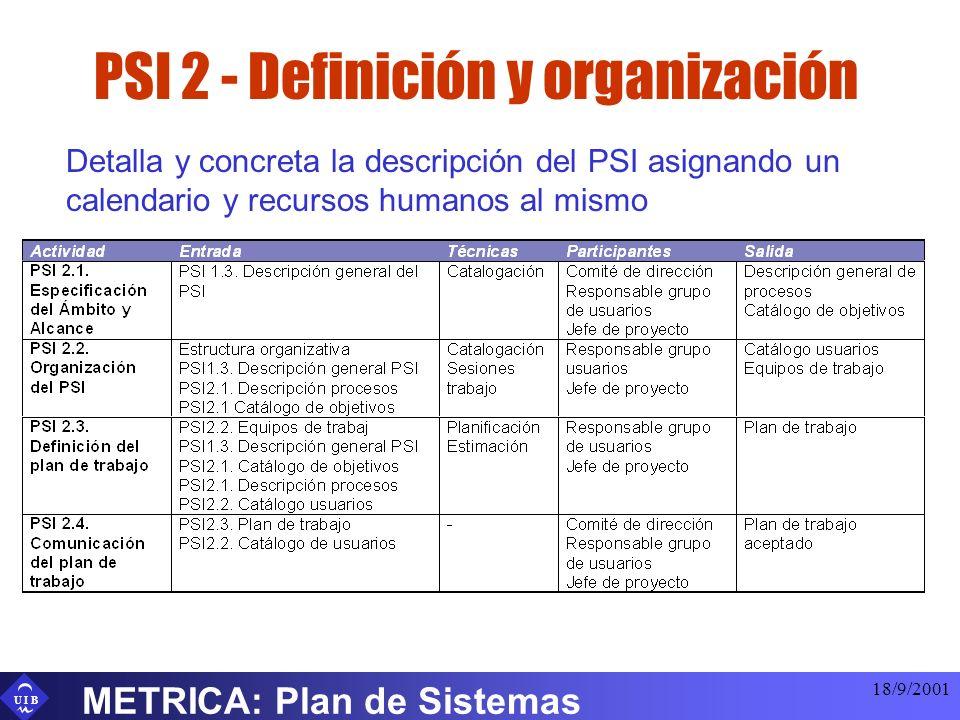 U I B 18/9/2001 METRICA: Plan de Sistemas PSI 2 - Definición y organización Detalla y concreta la descripción del PSI asignando un calendario y recurs