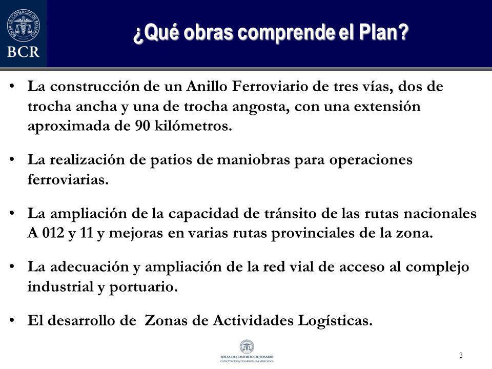3 ¿Qué obras comprende el Plan.