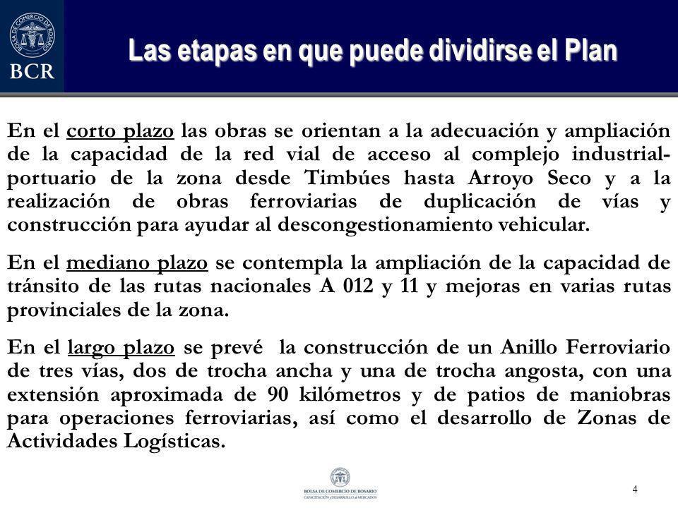 4 Las etapas en que puede dividirse el Plan En el corto plazo las obras se orientan a la adecuación y ampliación de la capacidad de la red vial de acc