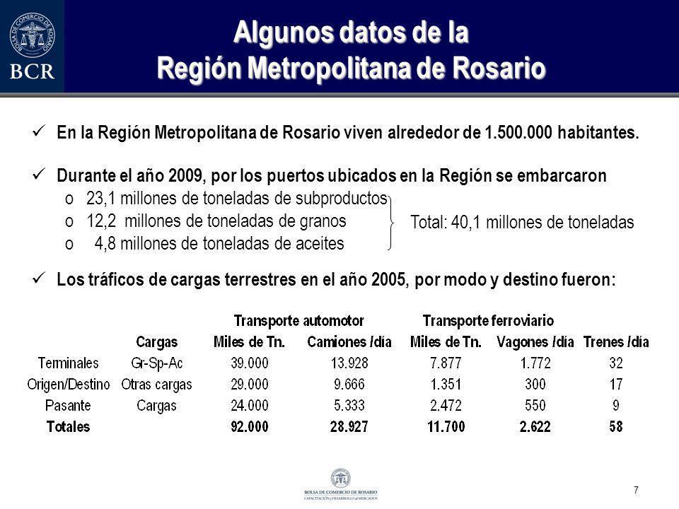 7 Algunos datos de la Región Metropolitana de Rosario En la Región Metropolitana de Rosario viven alrededor de 1.500.000 habitantes.