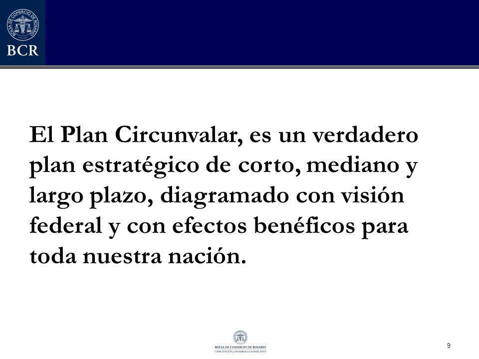 9 El Plan Circunvalar, es un verdadero plan estratégico de corto, mediano y largo plazo, diagramado con visión federal y con efectos benéficos para toda nuestra nación.