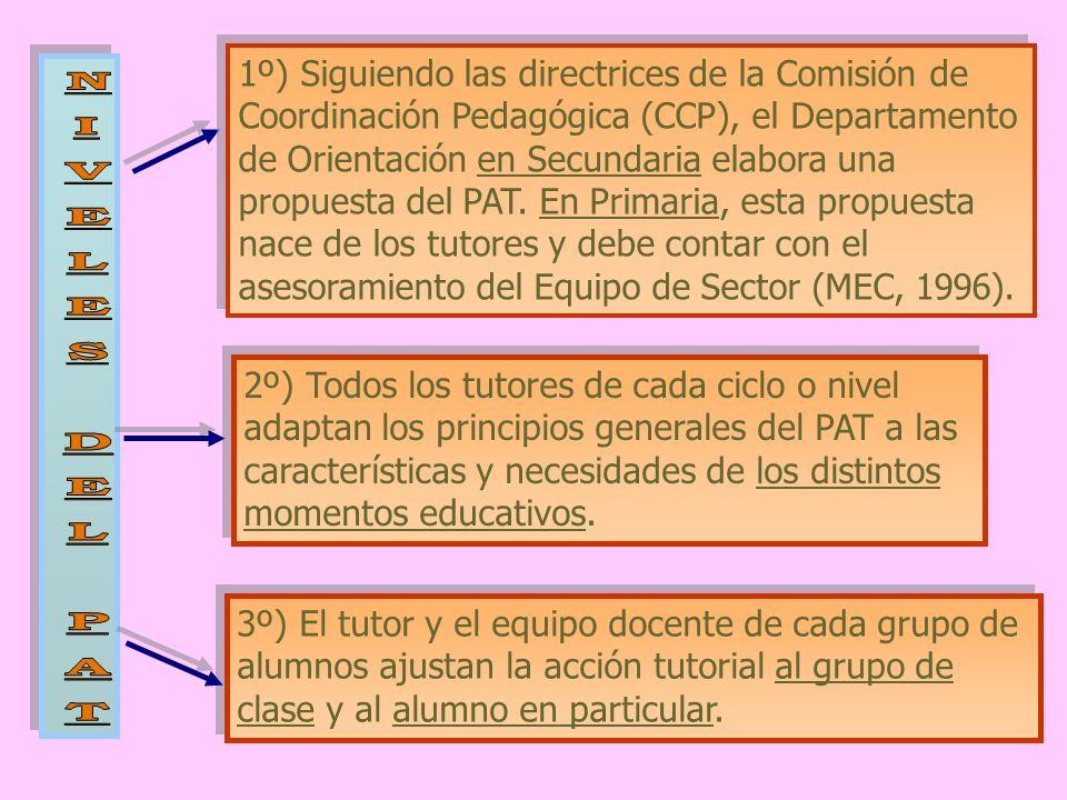 1º) Siguiendo las directrices de la Comisión de Coordinación Pedagógica (CCP), el Departamento de Orientación en Secundaria elabora una propuesta del