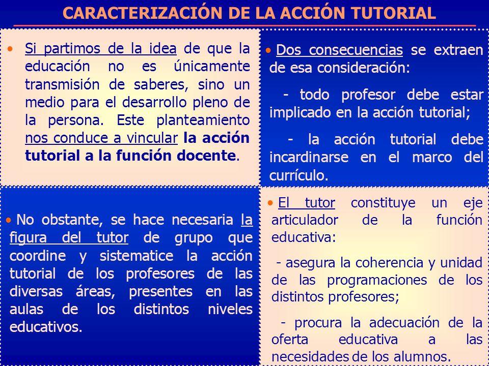 ELEMENTOS Y ACTUACIONES DEL PAT Los elementos que componen el PAT coinciden con los propios de cualquier programa de orientación.