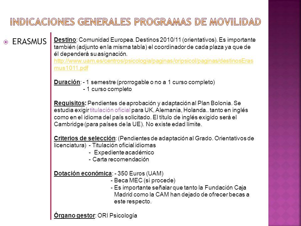 ERASMUS Destino: Comunidad Europea. Destinos 2010/11 (orientativos). Es importante también (adjunto en la misma tabla) el coordinador de cada plaza ya