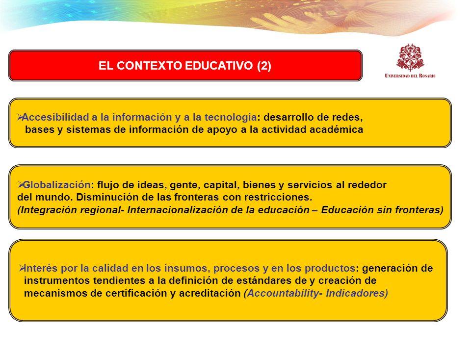 EL CONTEXTO EDUCATIVO (2) Accesibilidad a la información y a la tecnología: desarrollo de redes, bases y sistemas de información de apoyo a la activid