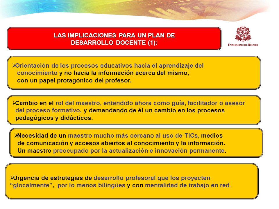LAS IMPLICACIONES PARA UN PLAN DE DESARROLLO DOCENTE (1): Orientación de los procesos educativos hacia el aprendizaje del conocimiento y no hacia la i