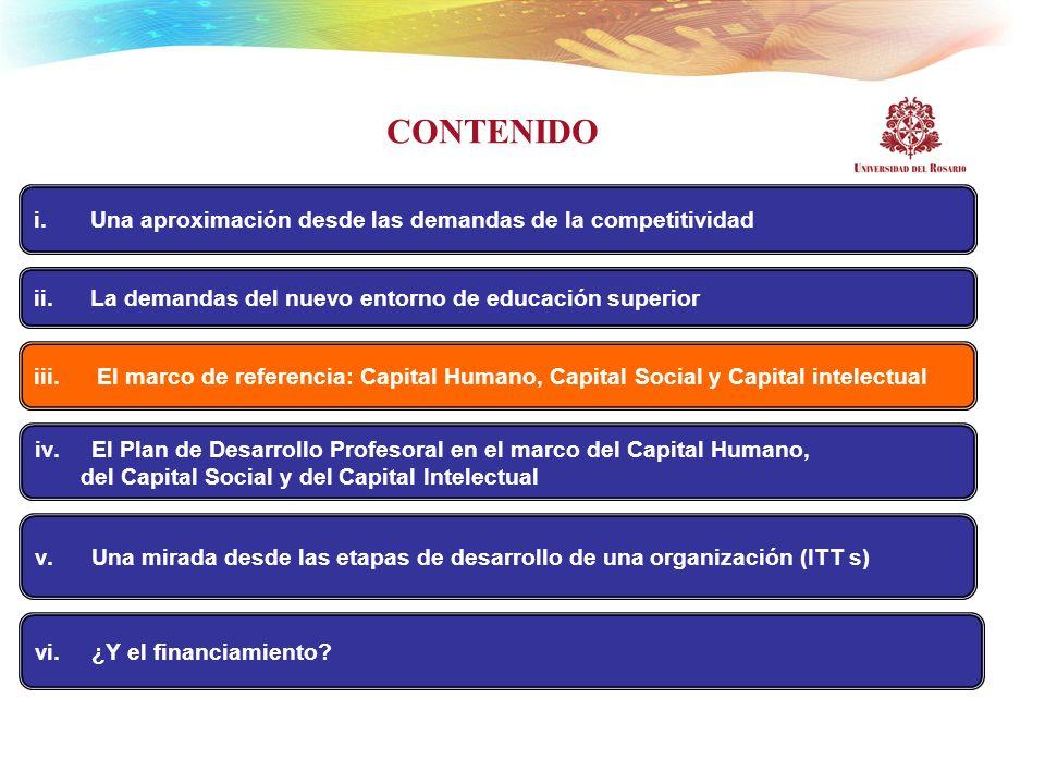 CONTENIDO i.Una aproximación desde las demandas de la competitividad ii.La demandas del nuevo entorno de educación superior iii. El marco de referenci
