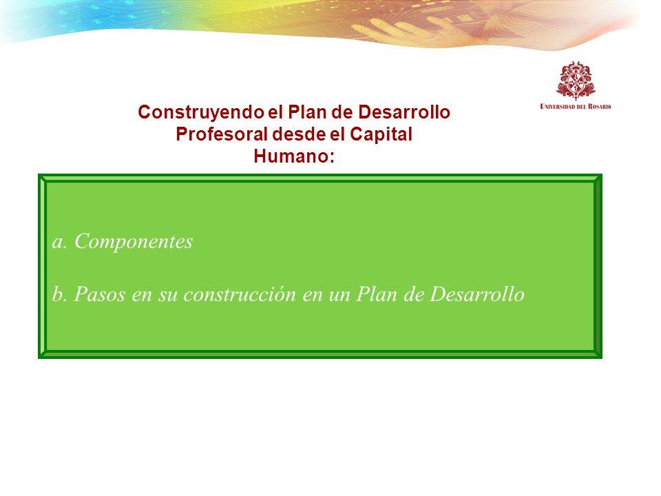 Construyendo el Plan de Desarrollo Profesoral desde el Capital Humano: a. Componentes b. Pasos en su construcción en un Plan de Desarrollo