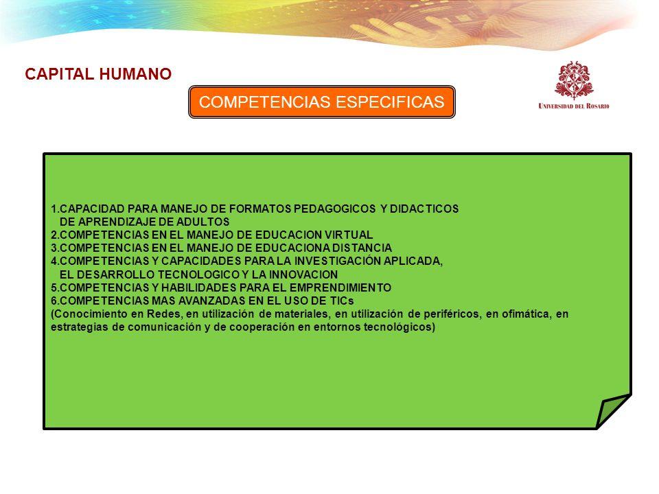 CAPITAL HUMANO COMPETENCIAS ESPECIFICAS 1.CAPACIDAD PARA MANEJO DE FORMATOS PEDAGOGICOS Y DIDACTICOS DE APRENDIZAJE DE ADULTOS 2.COMPETENCIAS EN EL MA