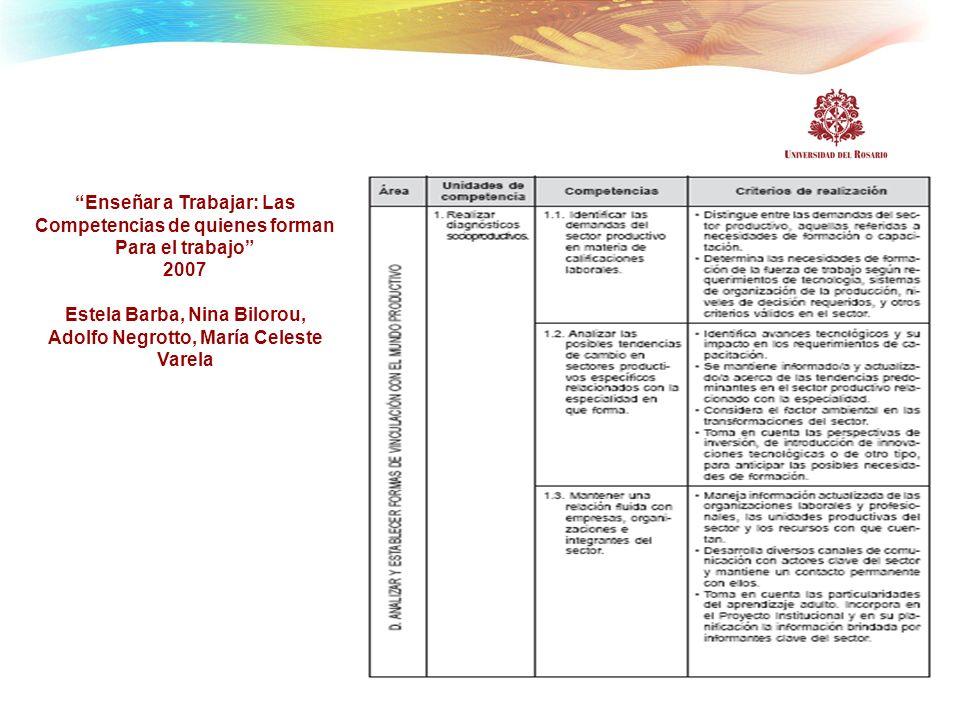 Enseñar a Trabajar: Las Competencias de quienes forman Para el trabajo 2007 Estela Barba, Nina Bilorou, Adolfo Negrotto, María Celeste Varela