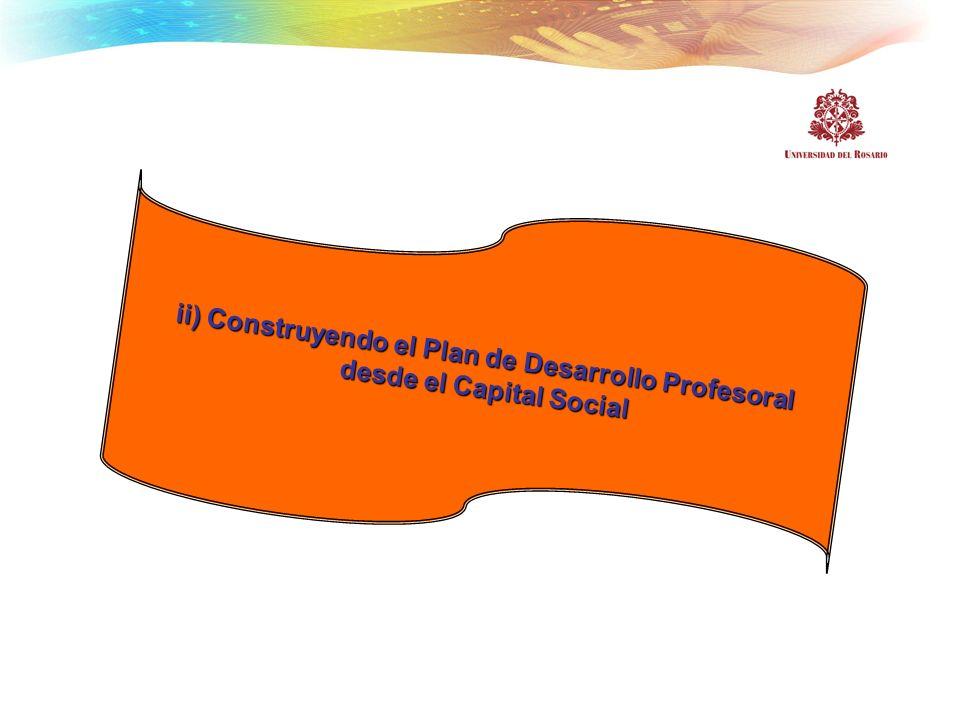 ii) Construyendo el Plan de Desarrollo Profesoral desde el Capital Social desde el Capital Social