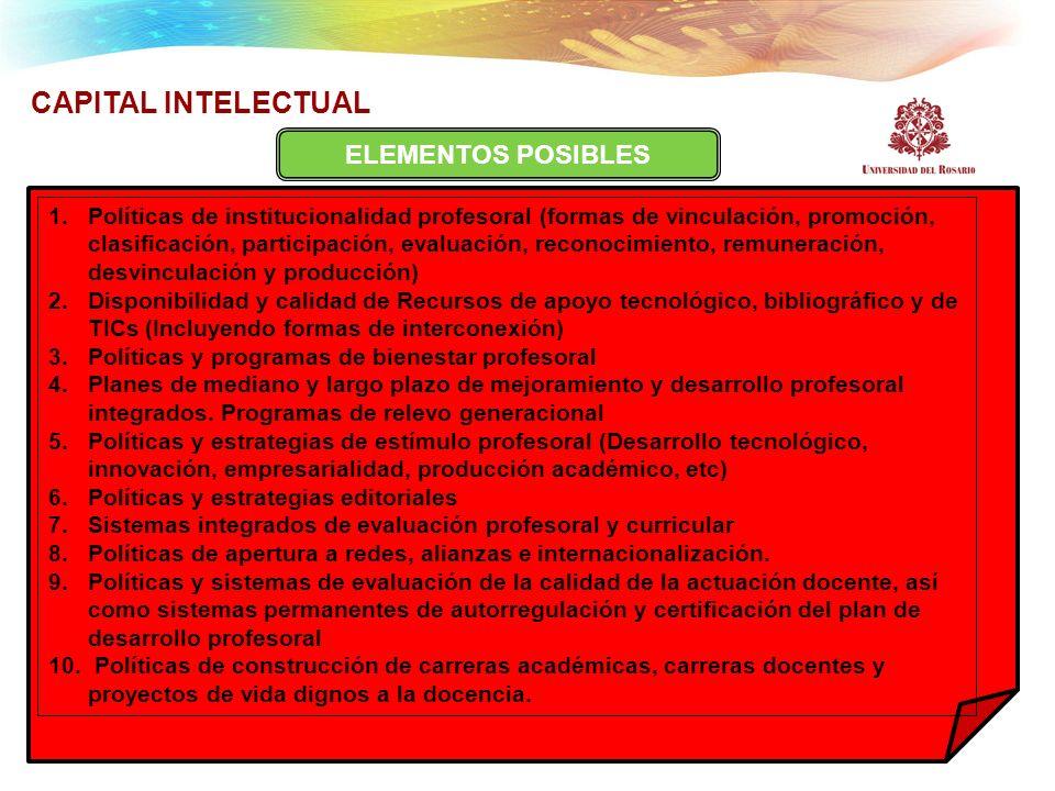 1.Políticas de institucionalidad profesoral (formas de vinculación, promoción, clasificación, participación, evaluación, reconocimiento, remuneración,
