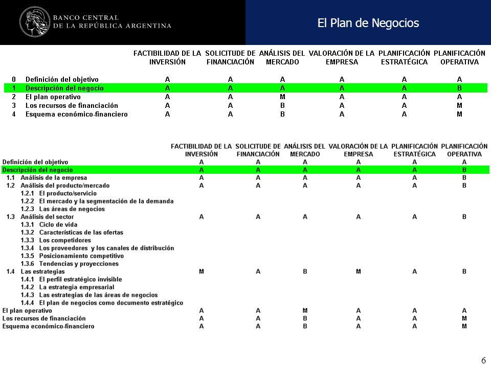 Nombre de la presentación en cuerpo 17 6 El Plan de Negocios