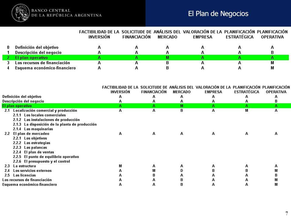 Nombre de la presentación en cuerpo 17 7 El Plan de Negocios