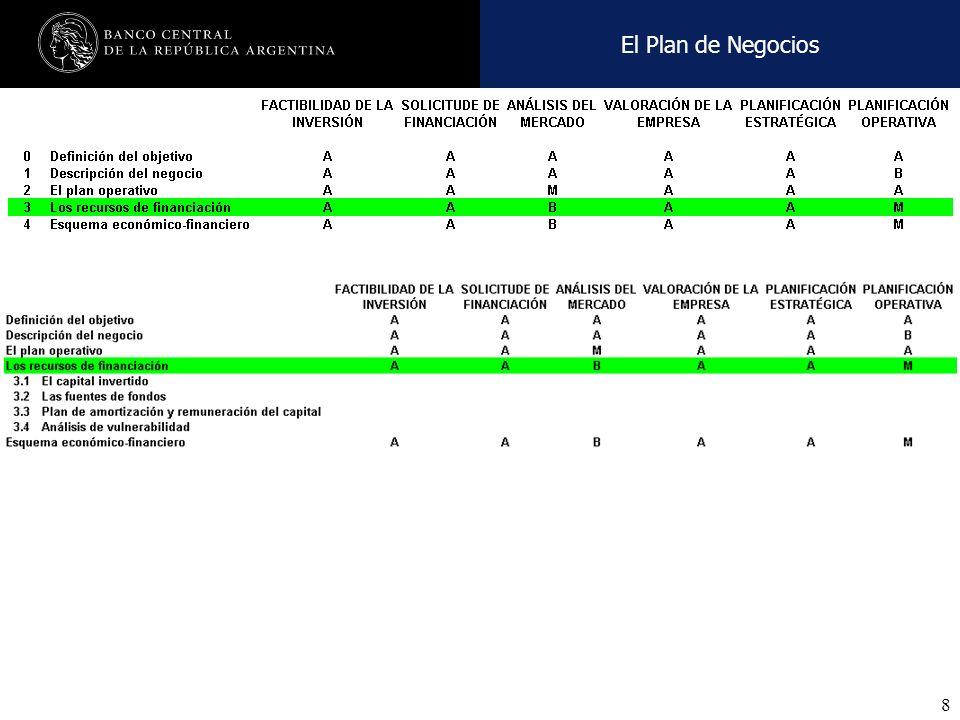 Nombre de la presentación en cuerpo 17 8 El Plan de Negocios