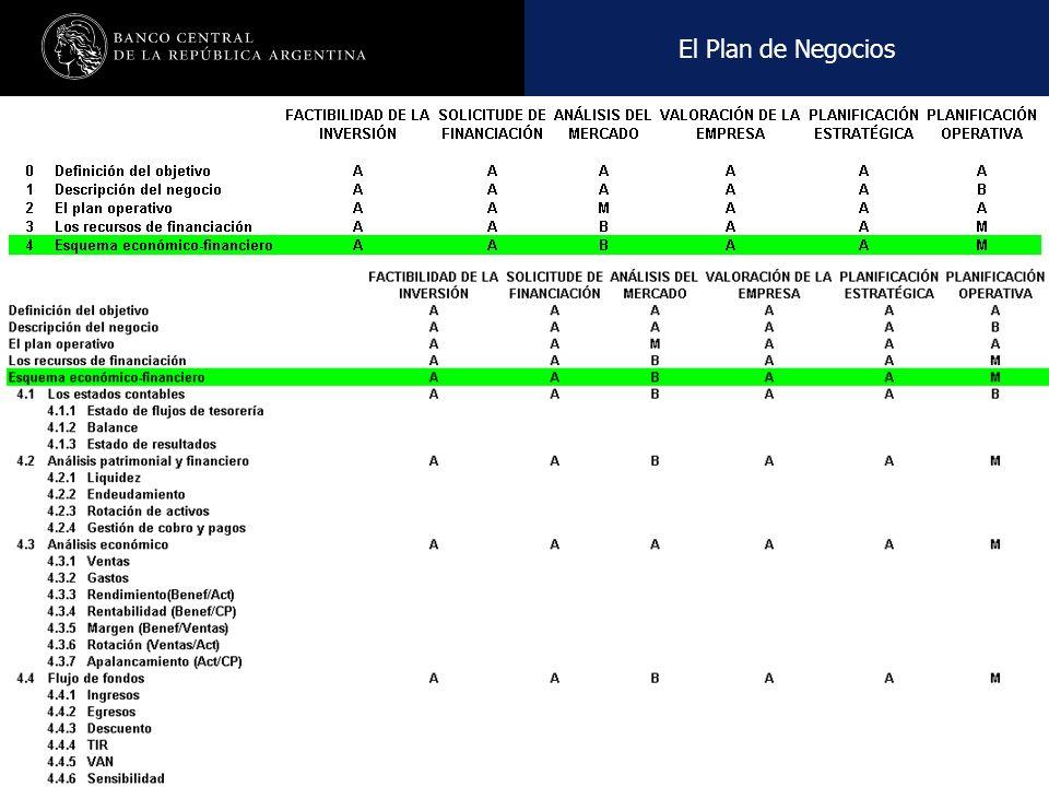 Nombre de la presentación en cuerpo 17 9 El Plan de Negocios