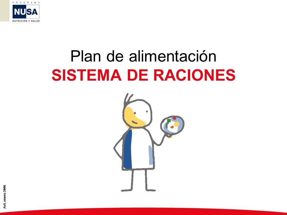 Plan de alimentación SISTEMA DE RACIONES Act. enero 2006