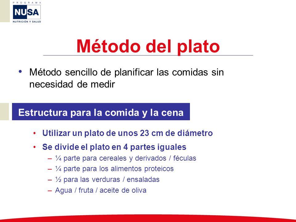 Método del plato Método sencillo de planificar las comidas sin necesidad de medir Estructura para la comida y la cena Utilizar un plato de unos 23 cm