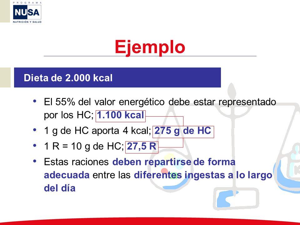 El 55% del valor energético debe estar representado por los HC; 1.100 kcal 1 g de HC aporta 4 kcal; 275 g de HC 1 R = 10 g de HC; 27,5 R Estas racione