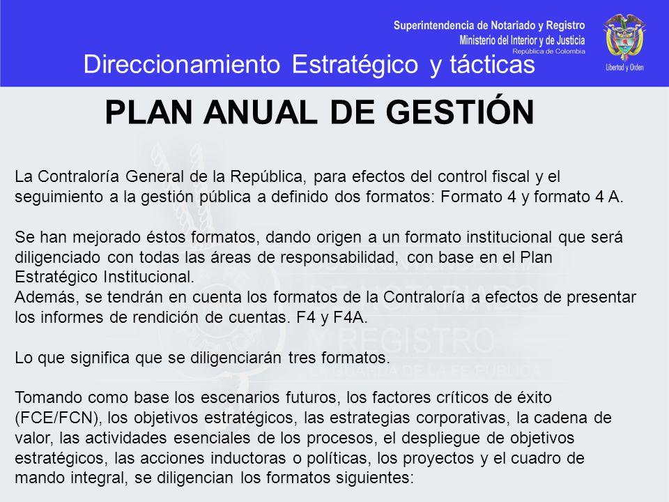 PLAN ANUAL DE GESTIÓN La Contraloría General de la República, para efectos del control fiscal y el seguimiento a la gestión pública a definido dos for