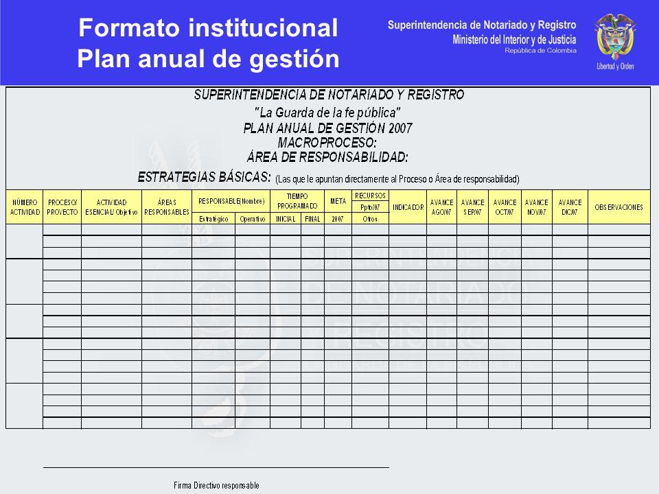 Formato institucional Plan anual de gestión