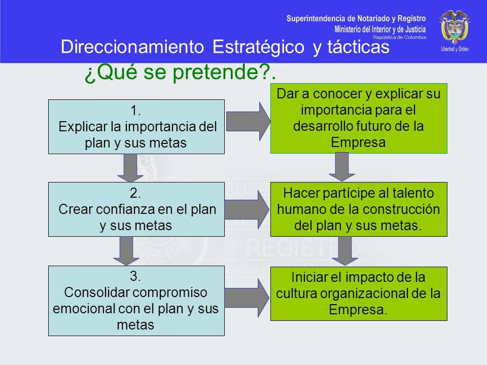 Direccionamiento Estratégico y tácticas ¿Qué se pretende?. 1. Explicar la importancia del plan y sus metas 2. Crear confianza en el plan y sus metas 3