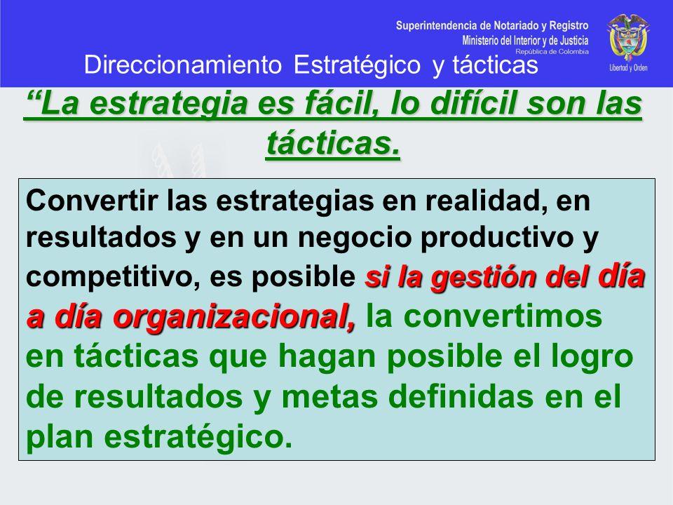 La estrategia es fácil, lo difícil son las tácticas. si la gestión del día a día organizacional, Convertir las estrategias en realidad, en resultados