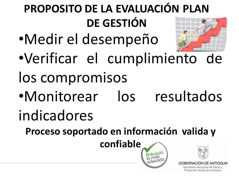 PROPOSITO DE LA EVALUACIÓN PLAN DE GESTIÓN Medir el desempeño Verificar el cumplimiento de los compromisos Monitorear los resultados indicadores Proceso soportado en información valida y confiable