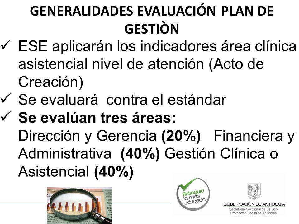 ESE aplicarán los indicadores área clínica asistencial nivel de atención (Acto de Creación) Se evaluará contra el estándar Se evalúan tres áreas: Dirección y Gerencia (20%) Financiera y Administrativa (40%) Gestión Clínica o Asistencial (40%) GENERALIDADES EVALUACIÓN PLAN DE GESTIÒN