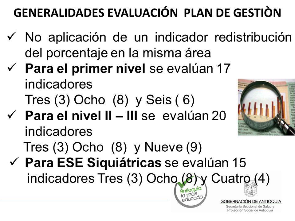 No aplicación de un indicador redistribución del porcentaje en la misma área Para el primer nivel se evalúan 17 indicadores Tres (3) Ocho (8) y Seis ( 6) Para el nivel II – III se evalúan 20 indicadores Tres (3) Ocho (8) y Nueve (9) Para ESE Siquiátricas se evalúan 15 indicadores Tres (3) Ocho (8) y Cuatro (4)