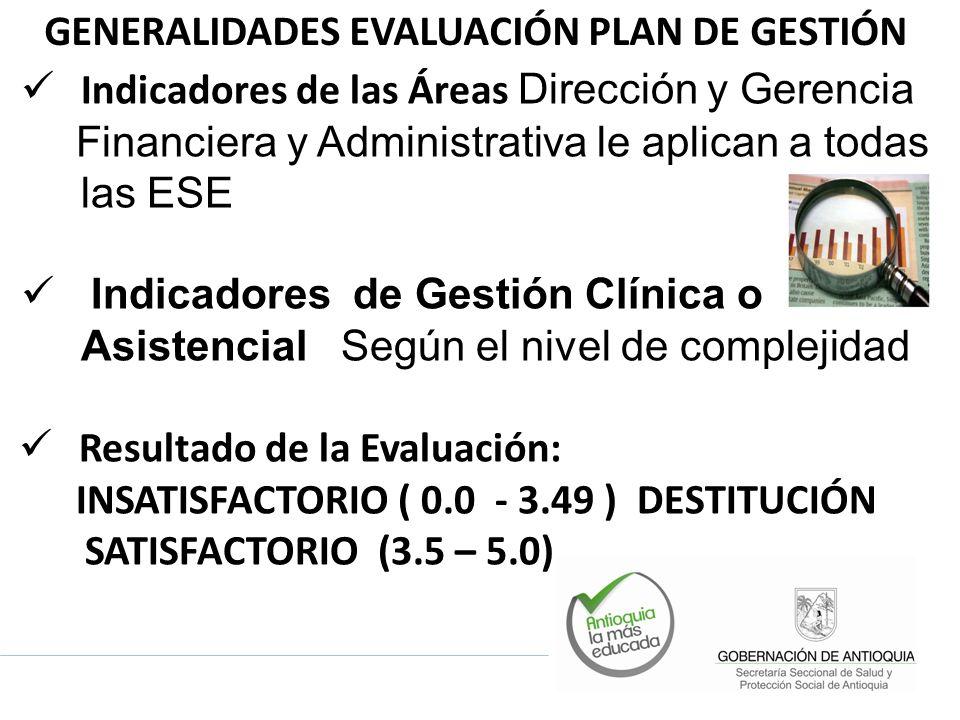Indicadores de las Áreas Dirección y Gerencia Financiera y Administrativa le aplican a todas las ESE Indicadores de Gestión Clínica o Asistencial Según el nivel de complejidad Resultado de la Evaluación: INSATISFACTORIO ( 0.0 - 3.49 ) DESTITUCIÓN SATISFACTORIO (3.5 – 5.0) GENERALIDADES EVALUACIÓN PLAN DE GESTIÓN