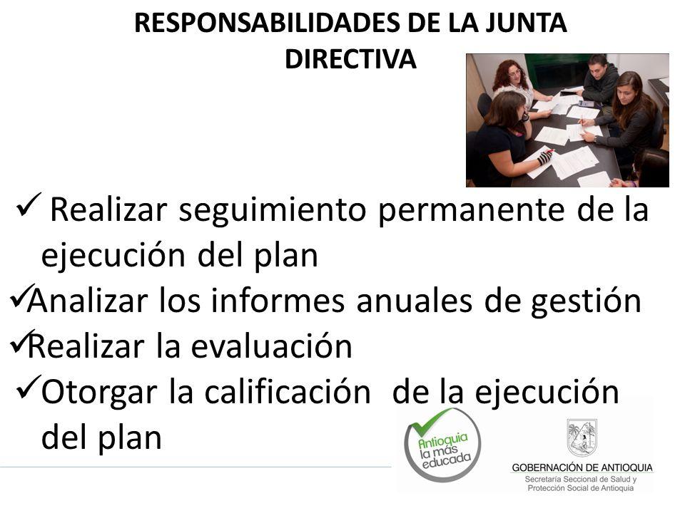 RESPONSABILIDADES DE LA JUNTA DIRECTIVA Realizar seguimiento permanente de la ejecución del plan Analizar los informes anuales de gestión Realizar la