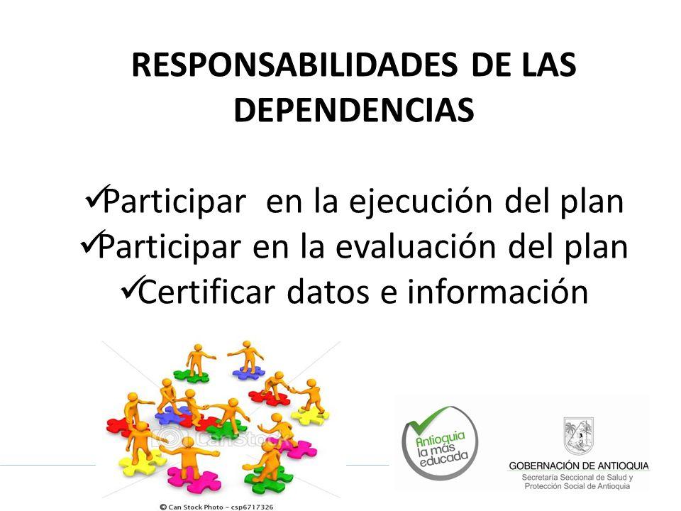 RESPONSABILIDADES DE LAS DEPENDENCIAS Participar en la ejecución del plan Participar en la evaluación del plan Certificar datos e información