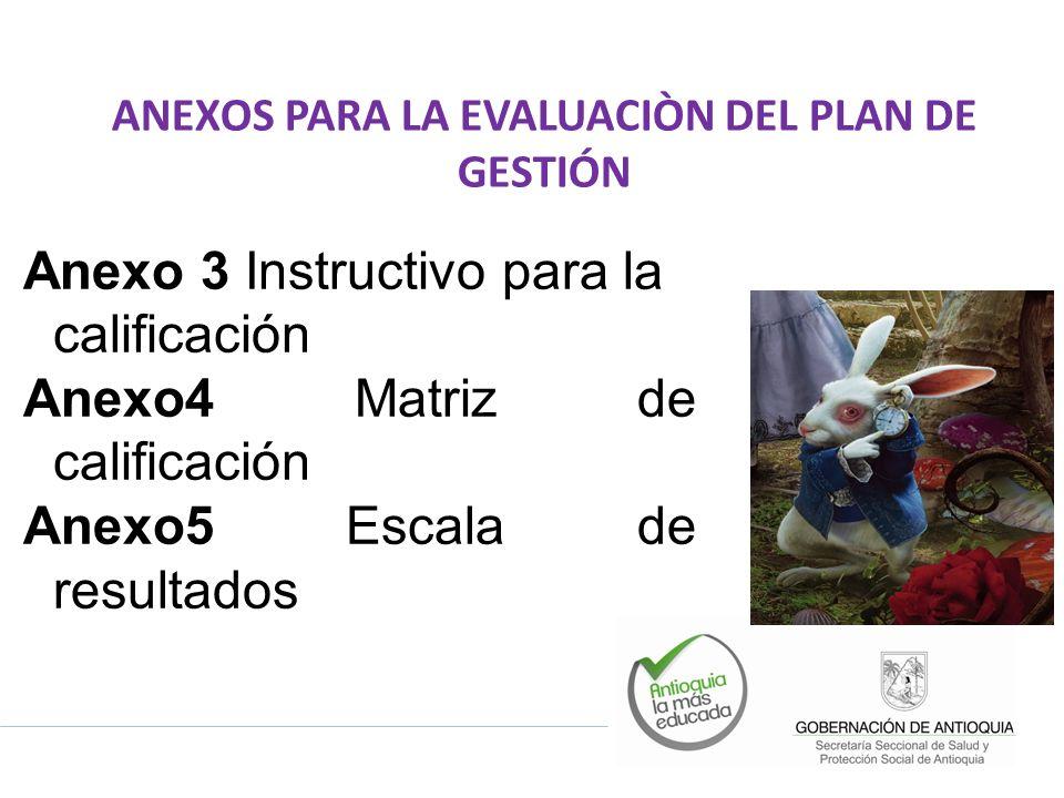 ANEXOS PARA LA EVALUACIÒN DEL PLAN DE GESTIÓN Anexo 3 Instructivo para la calificación Anexo4 Matriz de calificación Anexo5 Escala de resultados