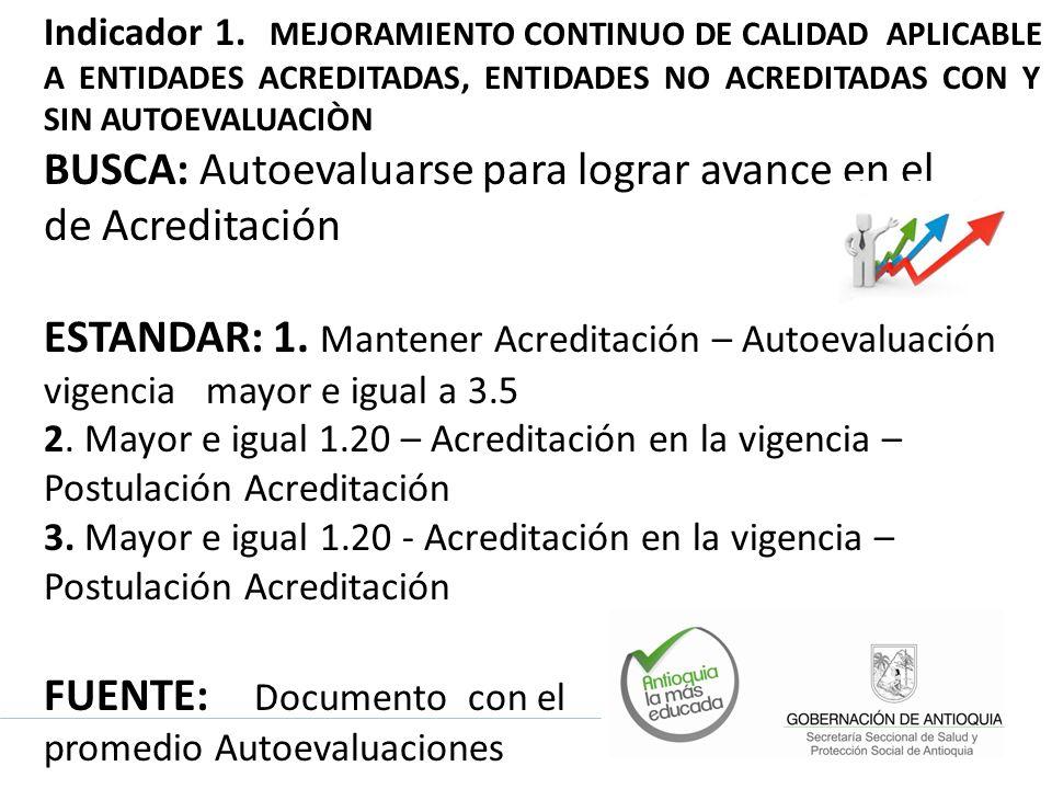 Indicador 1. MEJORAMIENTO CONTINUO DE CALIDAD APLICABLE A ENTIDADES ACREDITADAS, ENTIDADES NO ACREDITADAS CON Y SIN AUTOEVALUACIÒN BUSCA: Autoevaluars