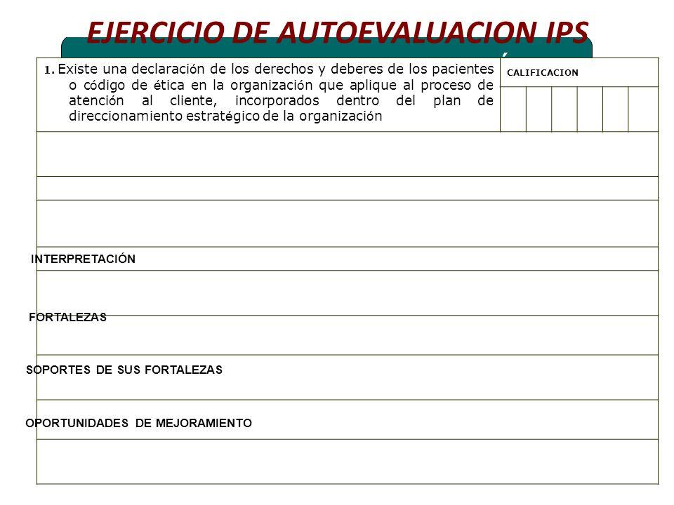 QUE ES LA AUTOEVALUACIÓN.EJERCICIO DE AUTOEVALUACION IPS 1.