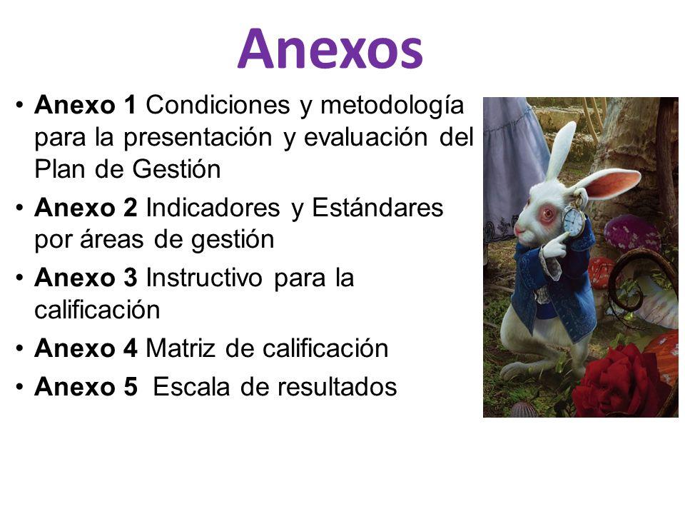 Anexo 1 Condiciones y metodología para la presentación y evaluación del Plan de Gestión Anexo 2 Indicadores y Estándares por áreas de gestión Anexo 3 Instructivo para la calificación Anexo 4 Matriz de calificación Anexo 5 Escala de resultados Anexos