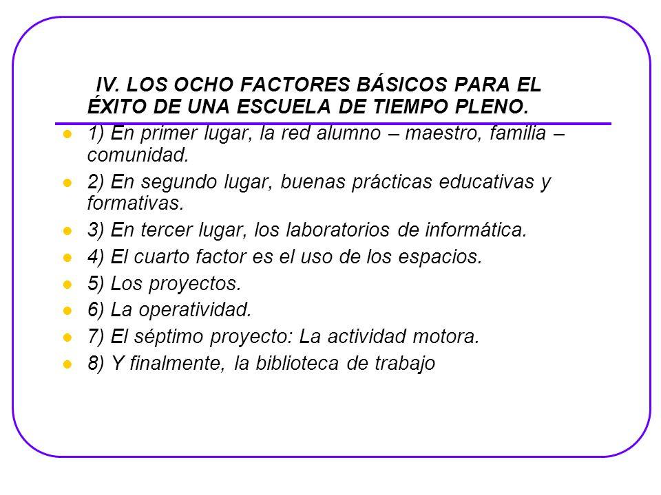 IV.LOS OCHO FACTORES BÁSICOS PARA EL ÉXITO DE UNA ESCUELA DE TIEMPO PLENO.