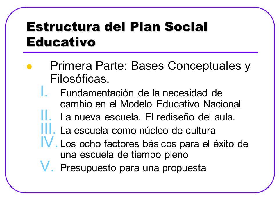 Estructura del Plan Social Educativo Segunda Parte: El Modelo Propuesto.