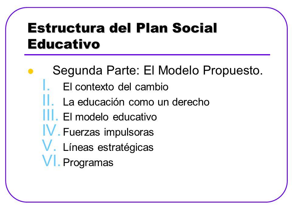 Primera parte: Bases Conceptuales y Filosóficas NECESIDAD DEL CAMBIO EN EL MODELO EDUCATIVO NACIONAL NECESIDAD DEL CAMBIO EN EL MODELO EDUCATIVO NACIONAL LA NUEVA ESCUELA.