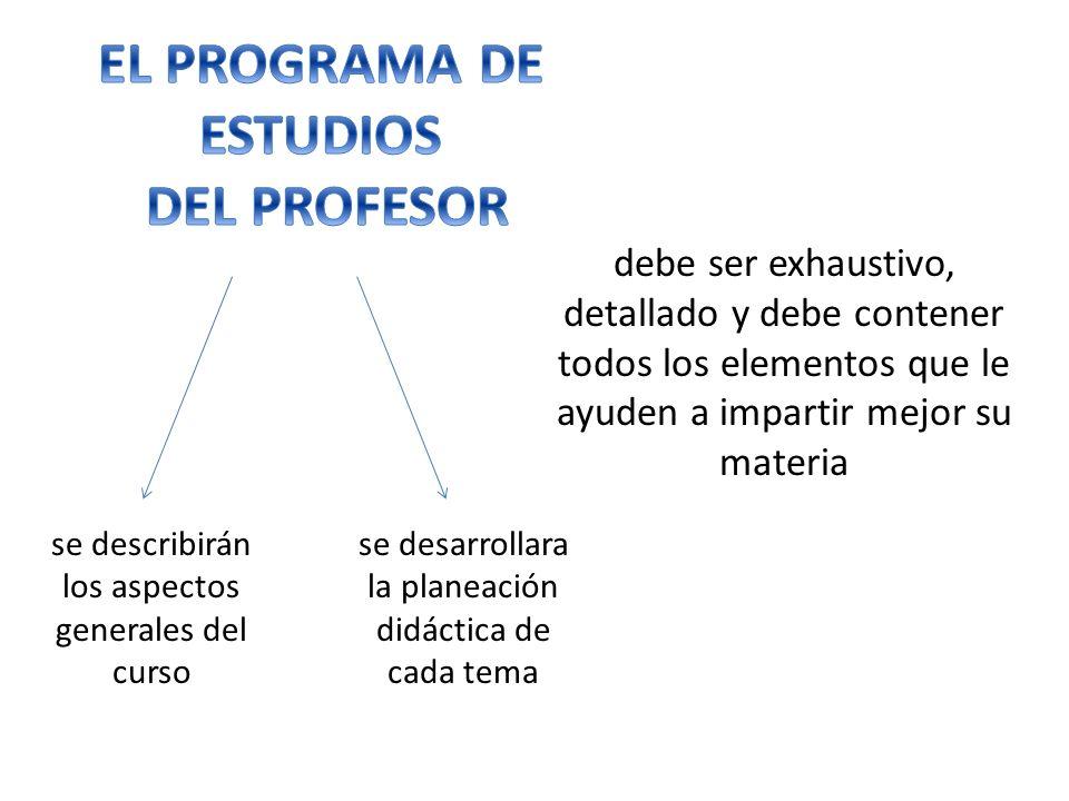 Datos generales del curso 1.Datos de identificación de la materia.
