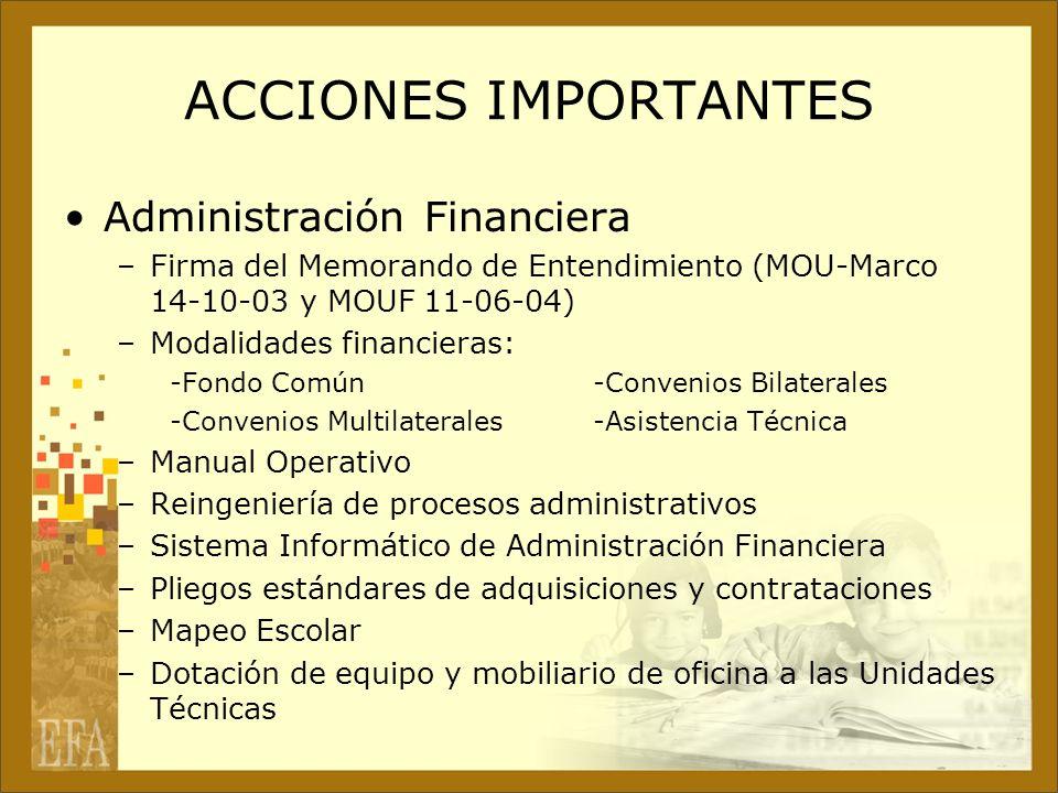 ACCIONES IMPORTANTES Administración Financiera –Firma del Memorando de Entendimiento (MOU-Marco 14-10-03 y MOUF 11-06-04) –Modalidades financieras: -F
