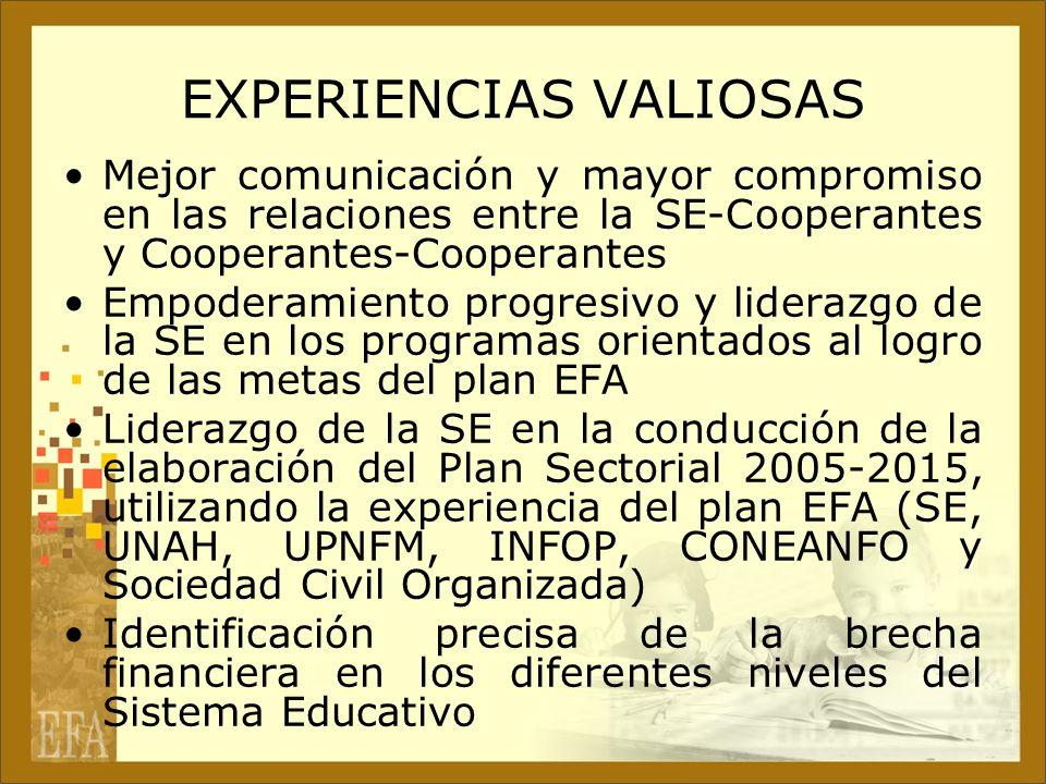 EXPERIENCIAS VALIOSAS Mejor comunicación y mayor compromiso en las relaciones entre la SE-Cooperantes y Cooperantes-Cooperantes Empoderamiento progres